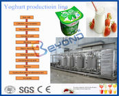China Industrial Type Yogurt Production Equipment , CE Milk Production Machinery company